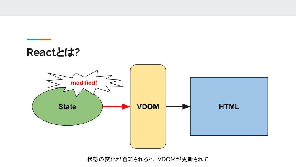 Reactとは? State VDOM HTML modified! 状態の変化が通知されると...