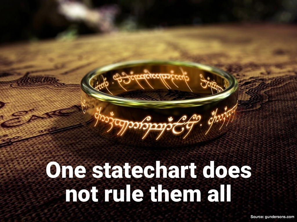 One statechart does not rule them all Source: g...