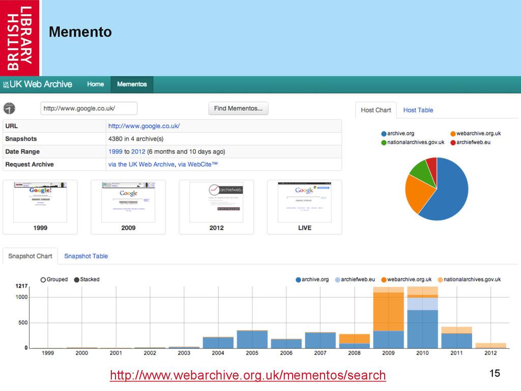 Memento 15 § [Mementos Screenshot] http://www...