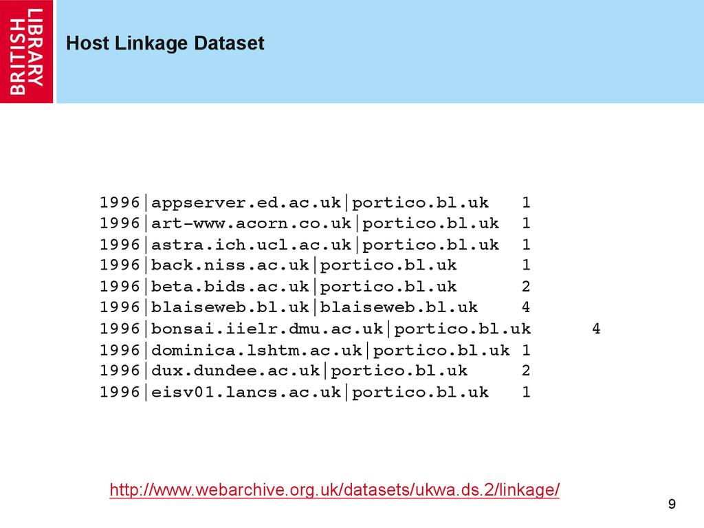 Host Linkage Dataset 9 1996|appserver.ed.ac.uk|...