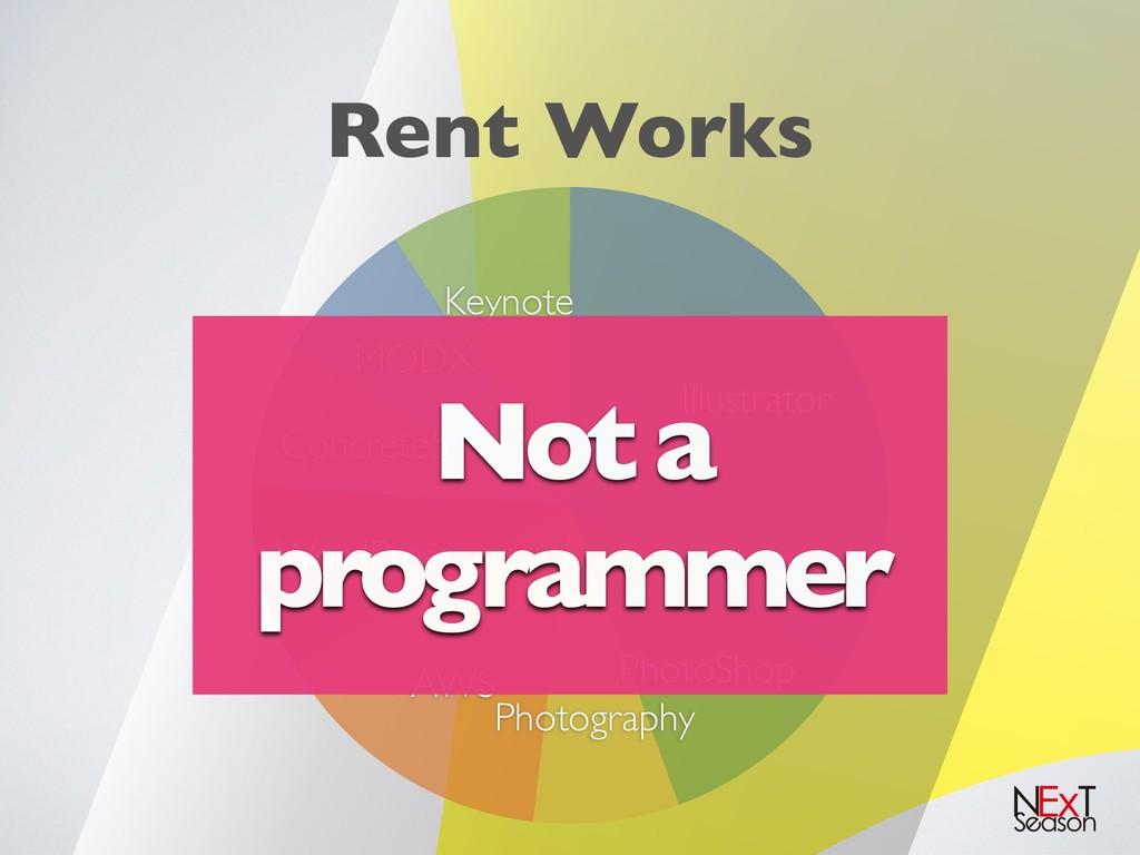 Rent Works Keynote MODX Concrete5 WordPress AWS...