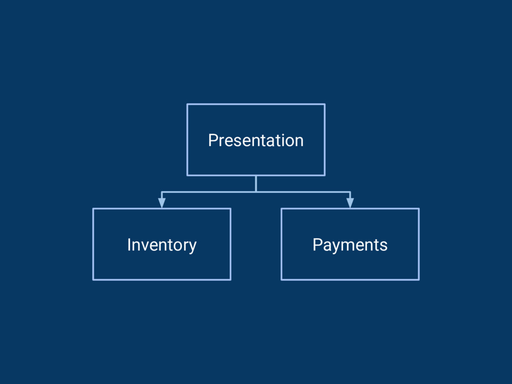 Inventory Payments Presentation