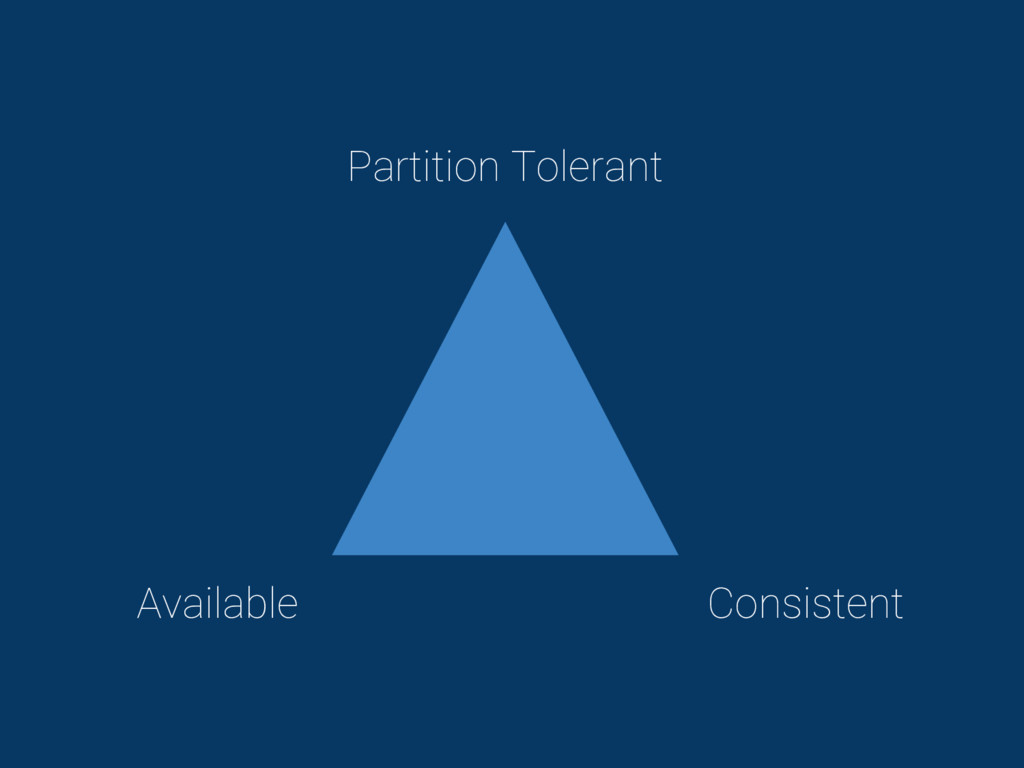 Partition Tolerant Available Consistent
