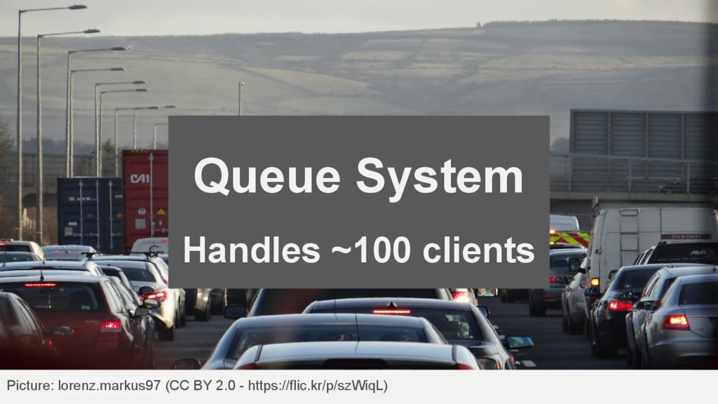 Queue System Handles ~100 clients Picture: lore...