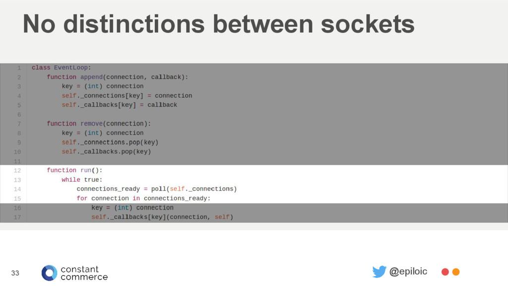 No distinctions between sockets 33 @epiloic