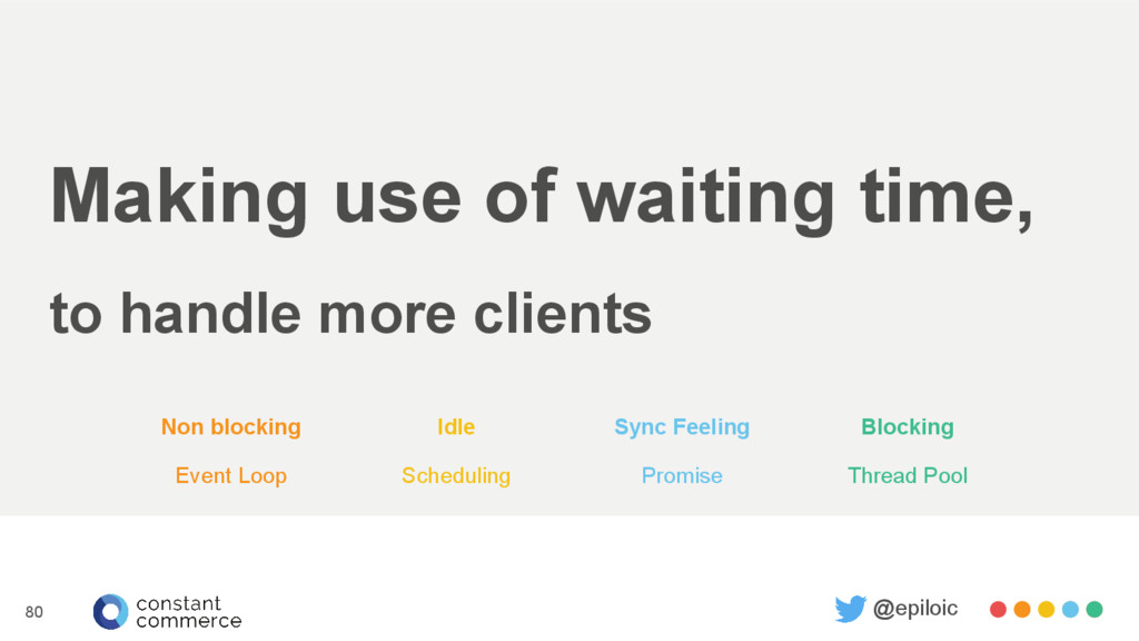 Making use of waiting time, to handle more clie...