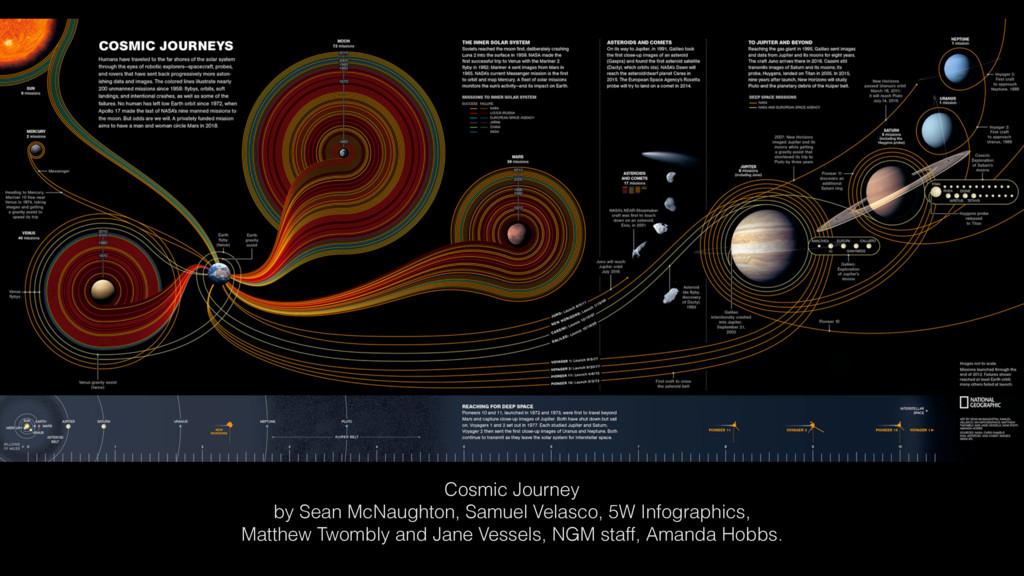 Cosmic Journey by Sean McNaughton, Samuel Velas...
