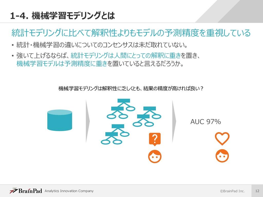 Analytics Innovation Company ©BrainPad Inc. 12 ...