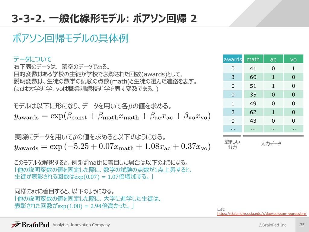 Analytics Innovation Company ©BrainPad Inc. 35 ...
