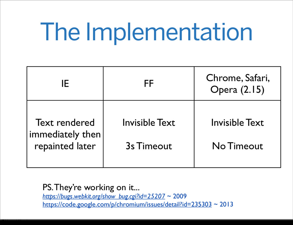 The Implementation IE FF Chrome, Safari, Opera ...
