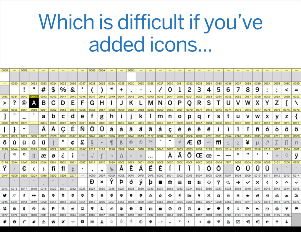 Which is difficult if you've added icons... Fri...