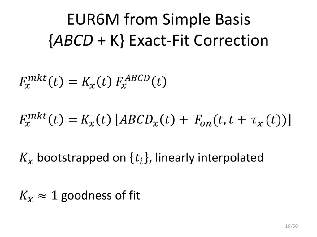EUR6M from Simple Basis {ABCD + K} Exact-Fit Co...
