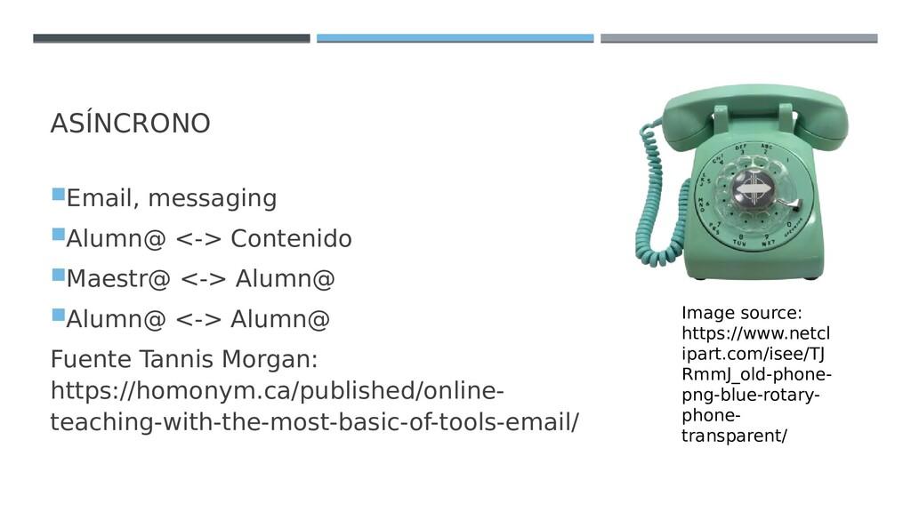 ASÍNCRONO Email, messaging Alumn@ <-> Conteni...