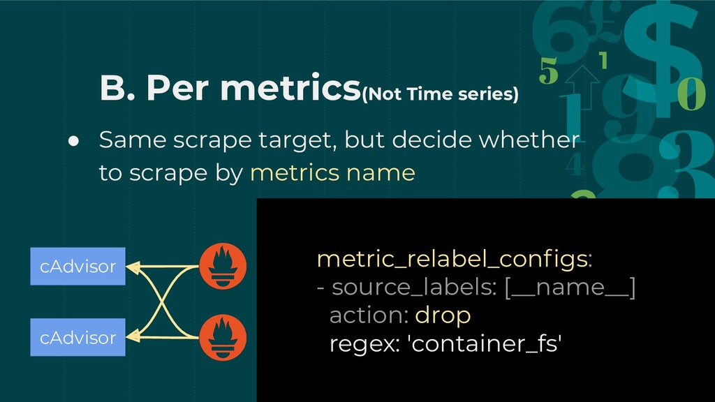 B. Per metrics(Not Time series) ● Same scrape t...