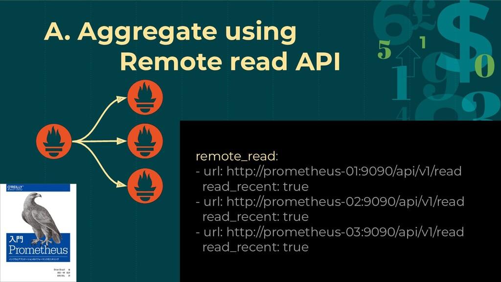 A. Aggregate using Remote read API remote_read:...