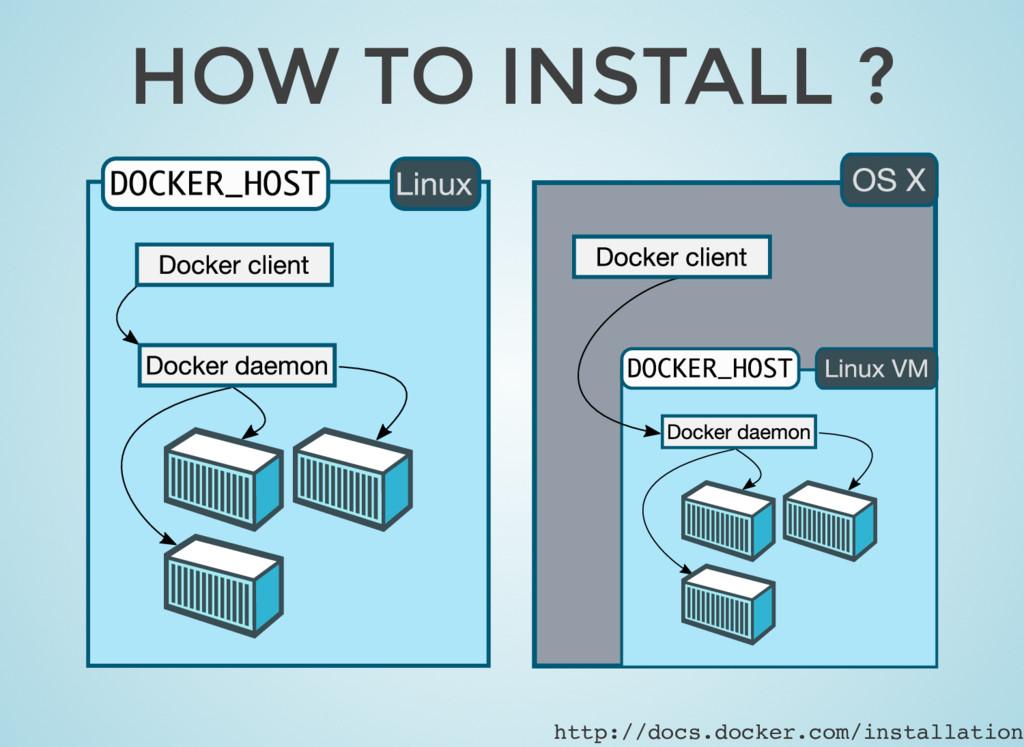 HOW TO INSTALL ? http://docs.docker.com/install...
