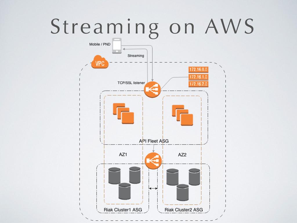 Streaming on AWS