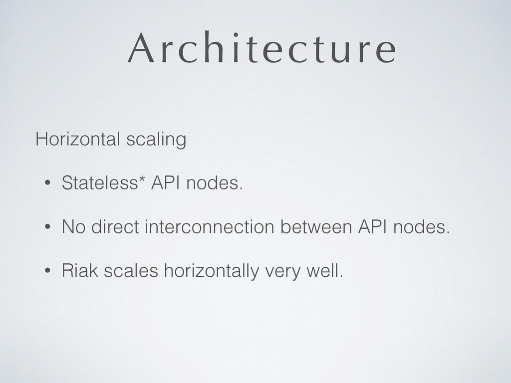 Architecture Horizontal scaling • Stateless* AP...