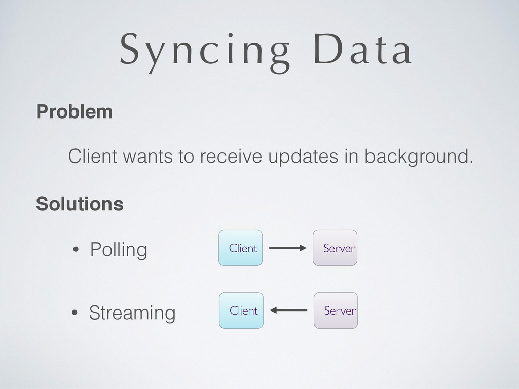 Syncing Data Problem Client wants to receive up...