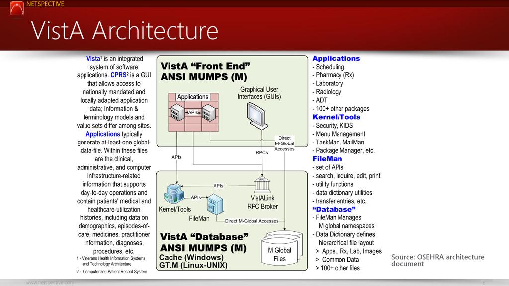 NETSPECTIVE www.netspective.com 6 VistA Archite...