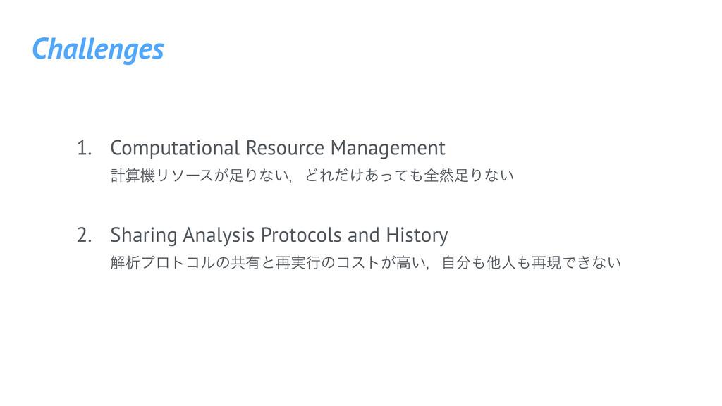 1. Computational Resource Management ܭػϦιʔε͕...