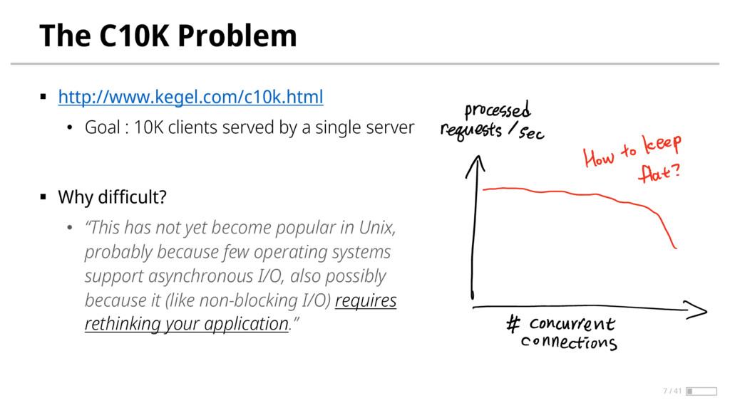 The C10K Problem § http://www.kegel.com/c10k.ht...
