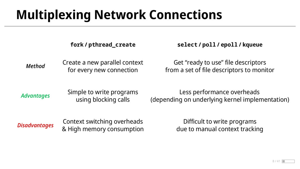 Multiplexing Network Connections fork / pthread...