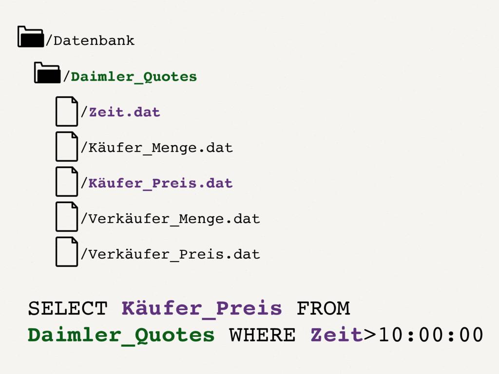 /Datenbank /Daimler_Quotes /Zeit.dat /Käufer_Me...