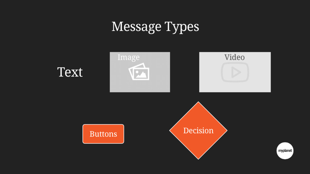 Message Types Buttons Text Image Decision Video