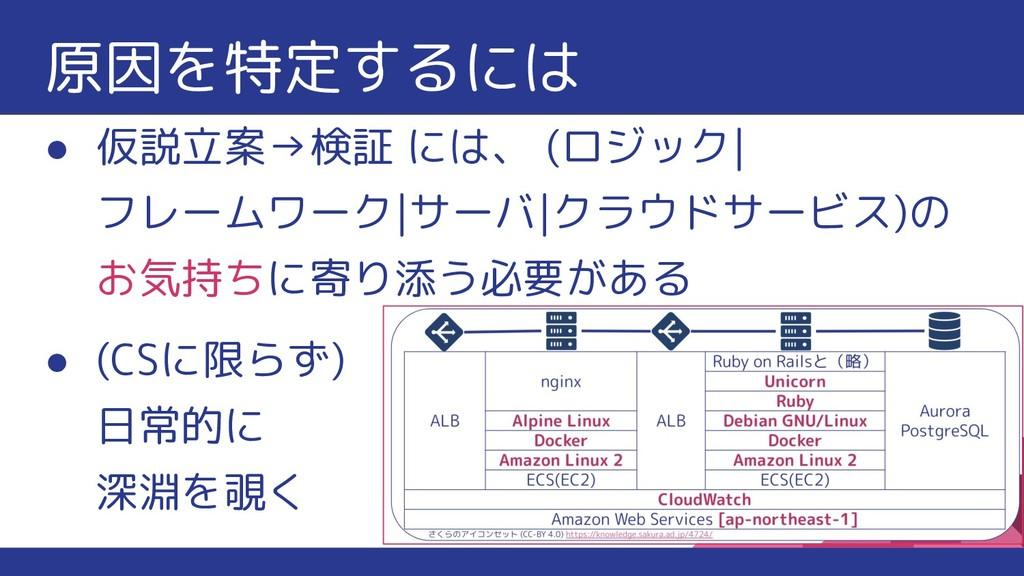 原因を特定するには ● 仮説立案→検証 には、 (ロジック| フレームワーク|サーバ|クラウド...