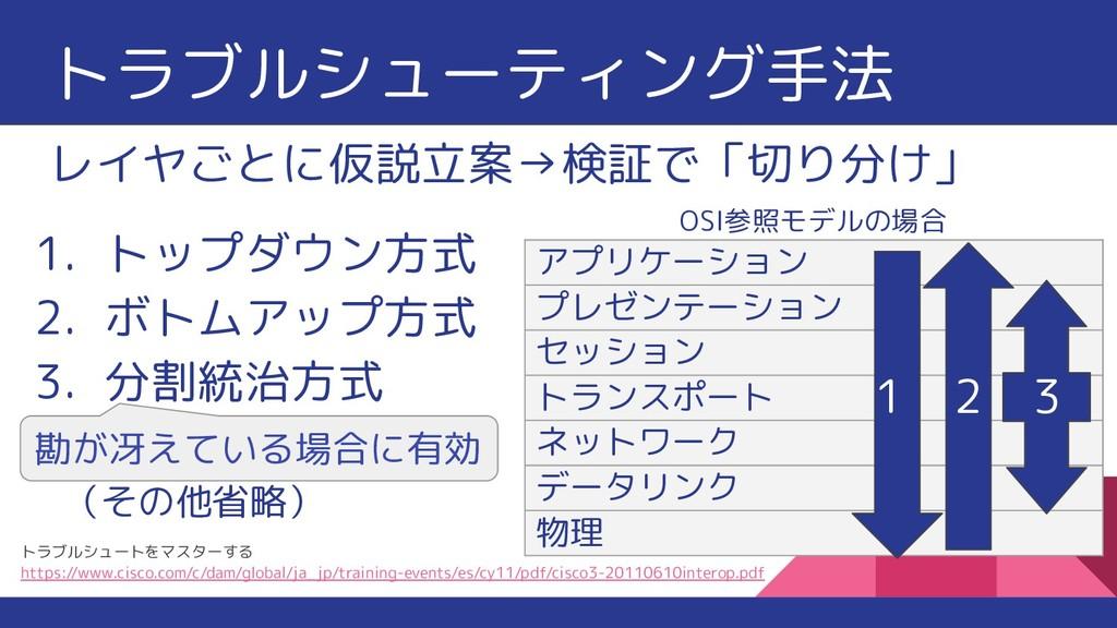 トラブルシューティング手法 レイヤごとに仮説立案→検証で「切り分け」 1. トップダウン方式 ...