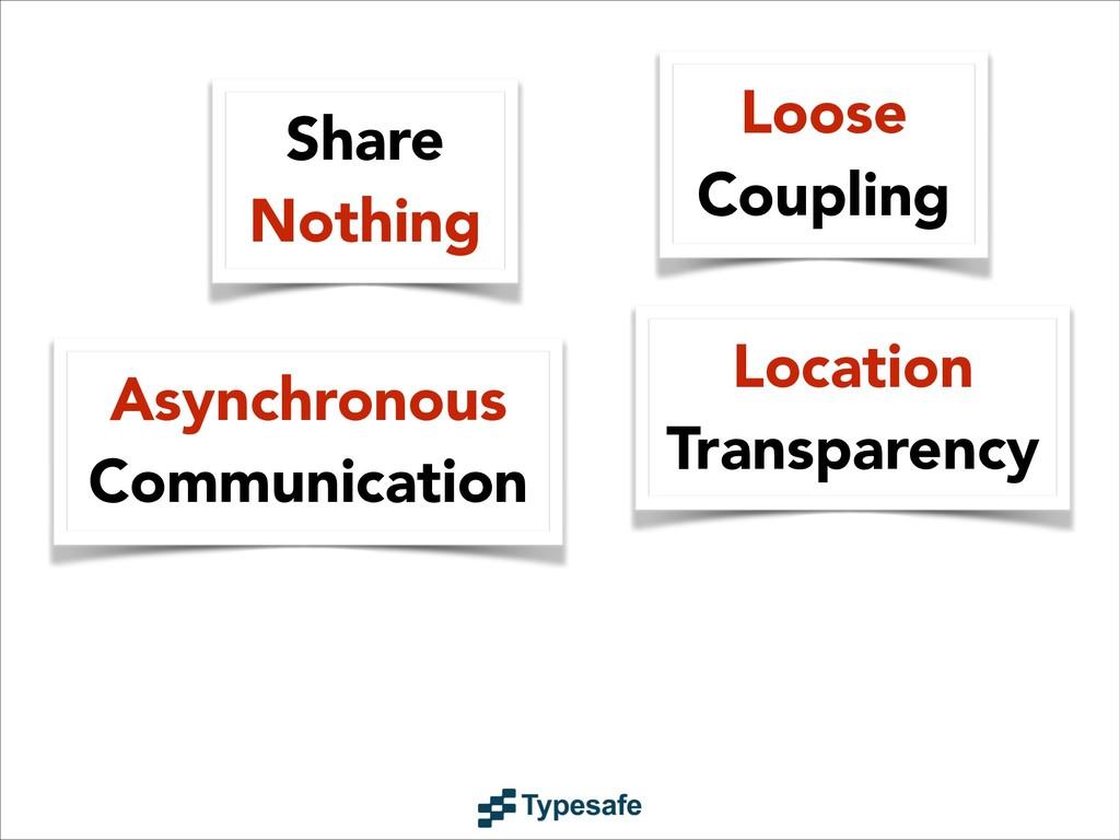 Location Transparency Asynchronous Communicatio...