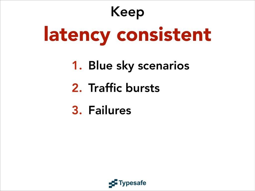 Keep latency consistent 1. Blue sky scenarios 2...
