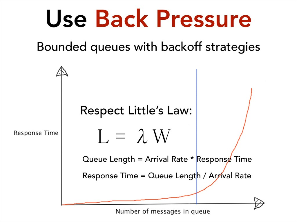 Use Back Pressure Bounded queues with backoff s...