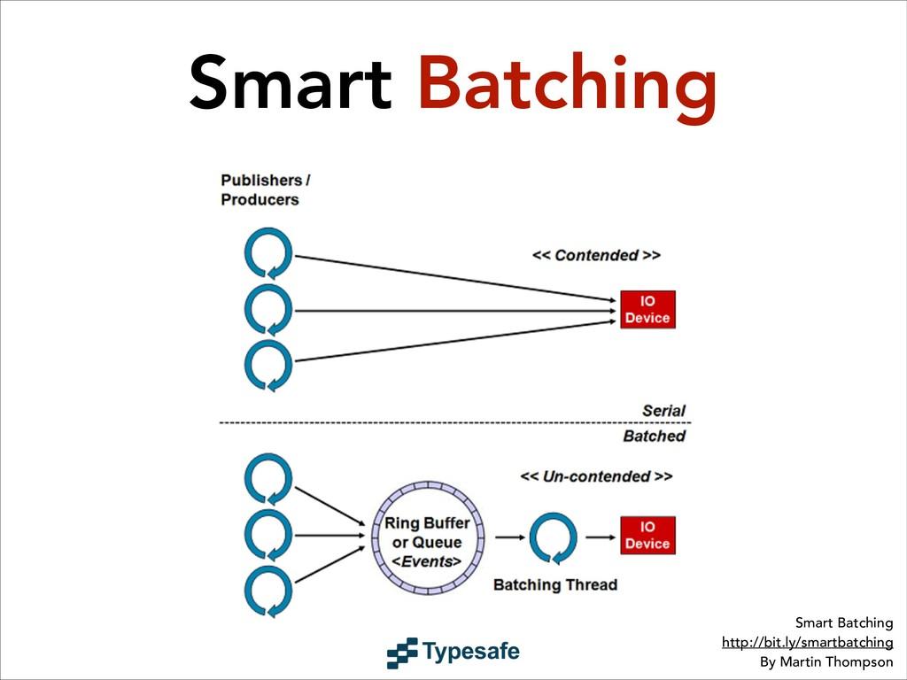 Smart Batching Smart Batching http://bit.ly/sma...