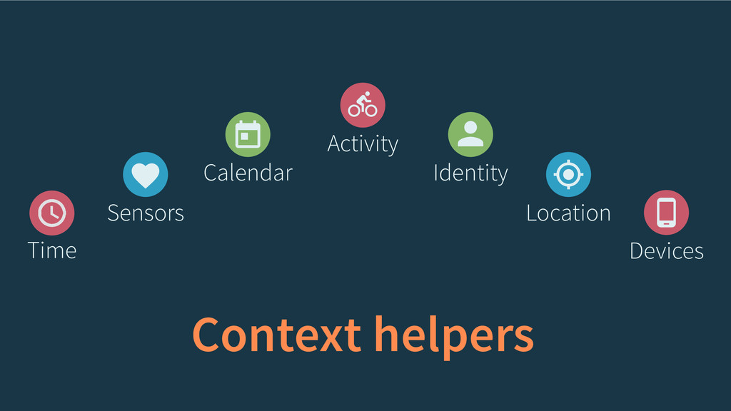 Context helpers Sensors Activity Time Location ...