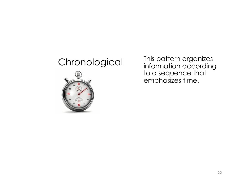 Chronological This pattern organizes informatio...