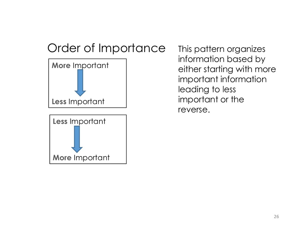 Order of Importance This pattern organizes info...