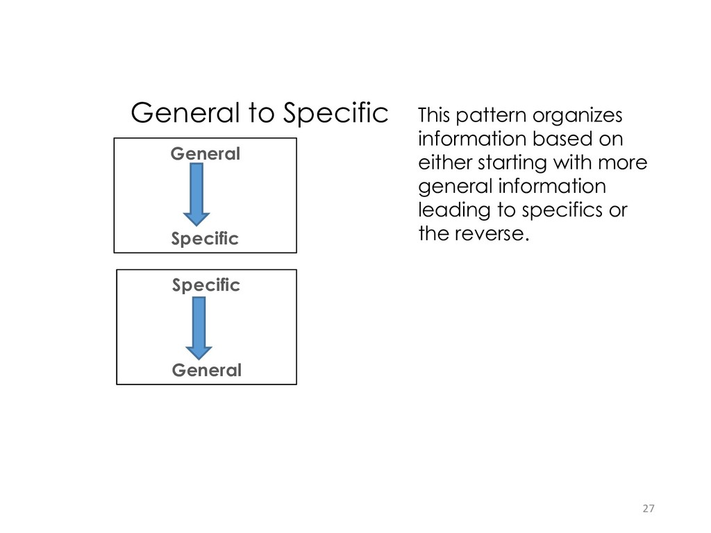 General to Specific This pattern organizes info...