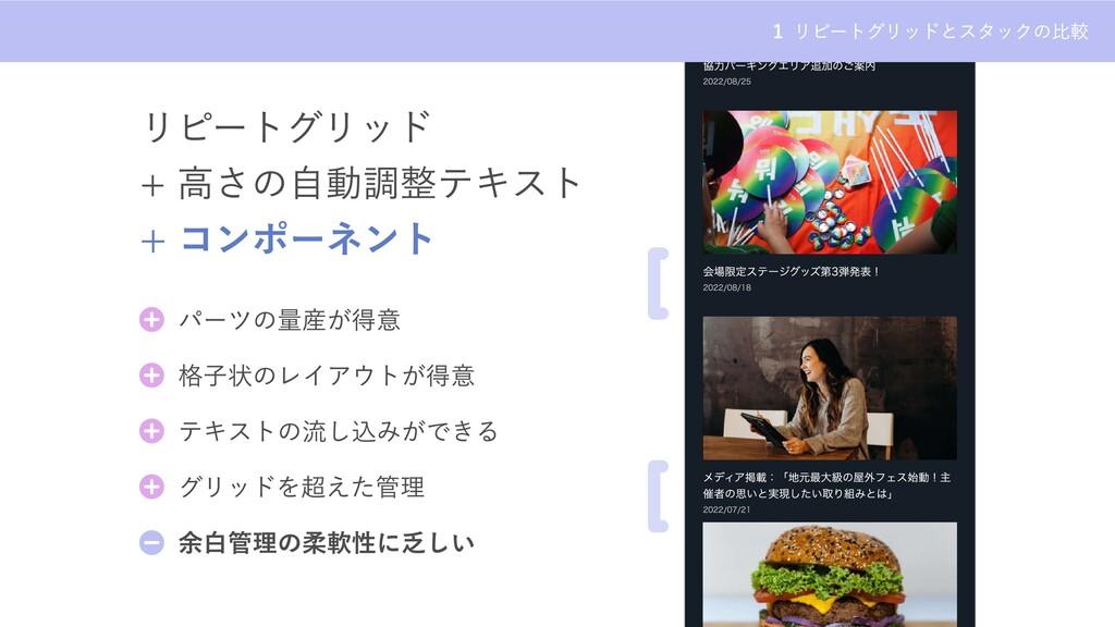 リピートグリッド + ⾼さの⾃動調整テキスト + コンポーネント 2022/08/25 協⼒パ...