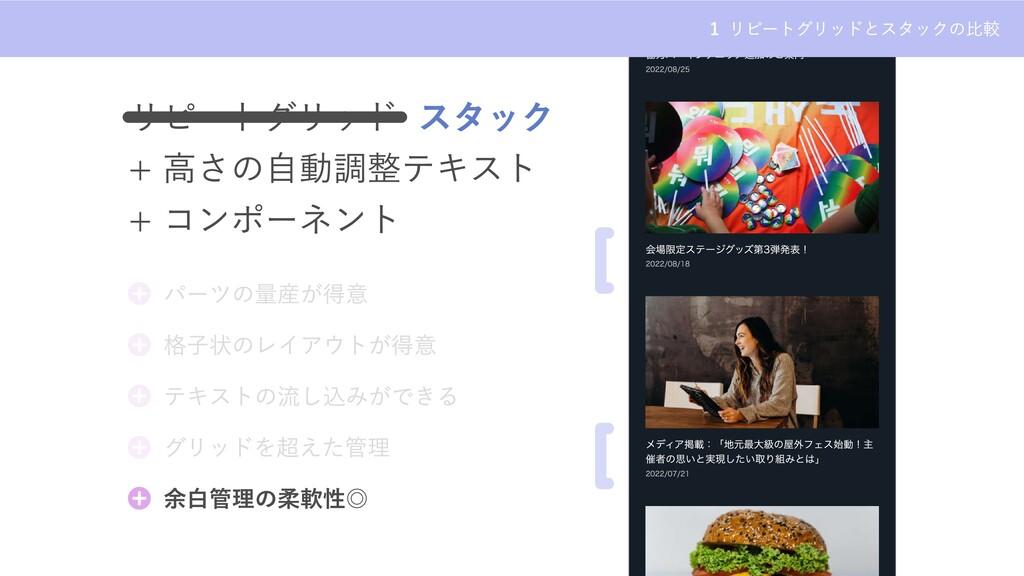 リピートグリッド + ⾼さの⾃動調整テキスト + コンポーネント 2022/07/21 メディ...
