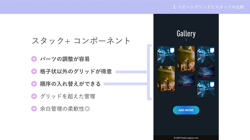 リピートグリッドとスタックの⽐較 1 Gallery AND MORE © 2020 fies...