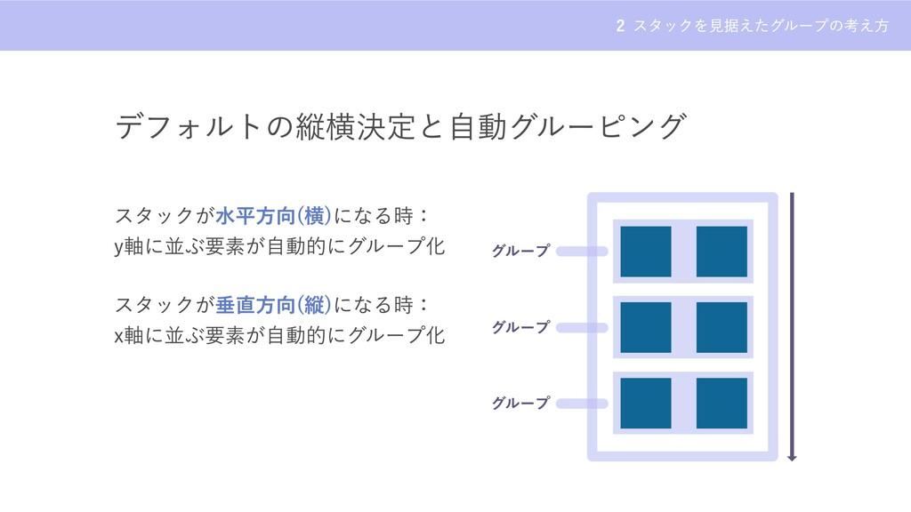 デフォルトの縦横決定と⾃動グルーピング スタックを⾒据えたグループの考え⽅ 2 スタックが⽔平...