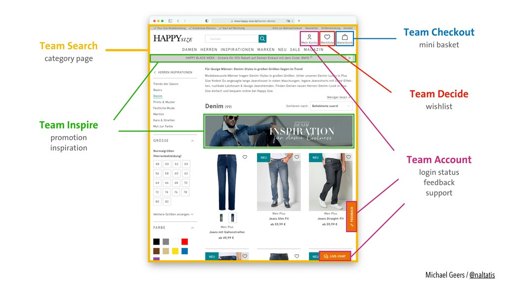 Team Search   category page Team Checkout   min...