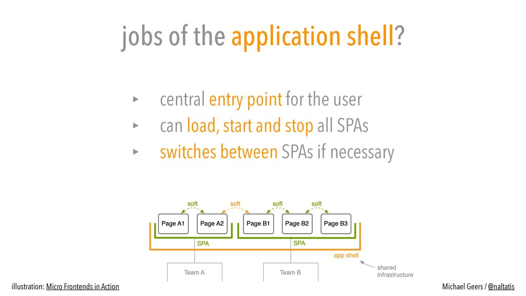 jobs of the application shell? ‣ central entry ...