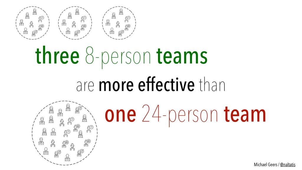 three 8-person teams   are more effective than ...
