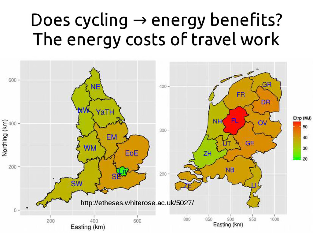 Does cycling energy benefts? → The energy costs...