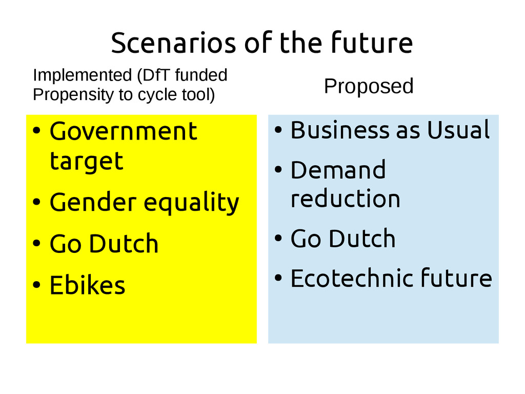 Scenarios of the future ● Government target ● G...