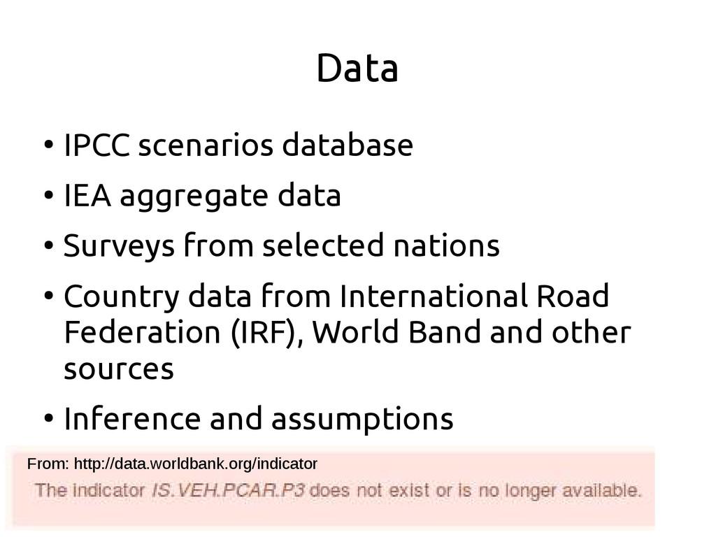 Data ● IPCC scenarios database ● IEA aggregate ...