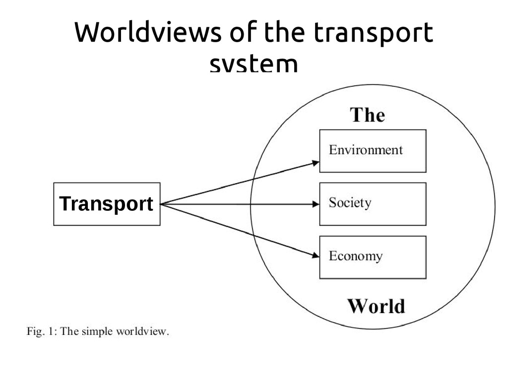 Worldviews of the transport system Transport